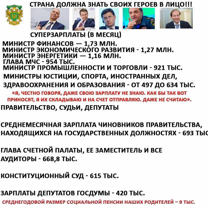 Зарплаты Министров