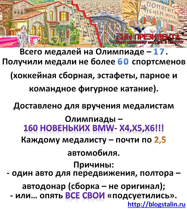 Награды Медалистам Олимпиады